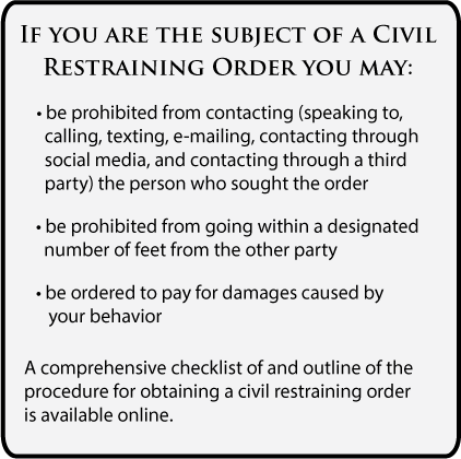 When Love Hurts - Civil Restraining Order